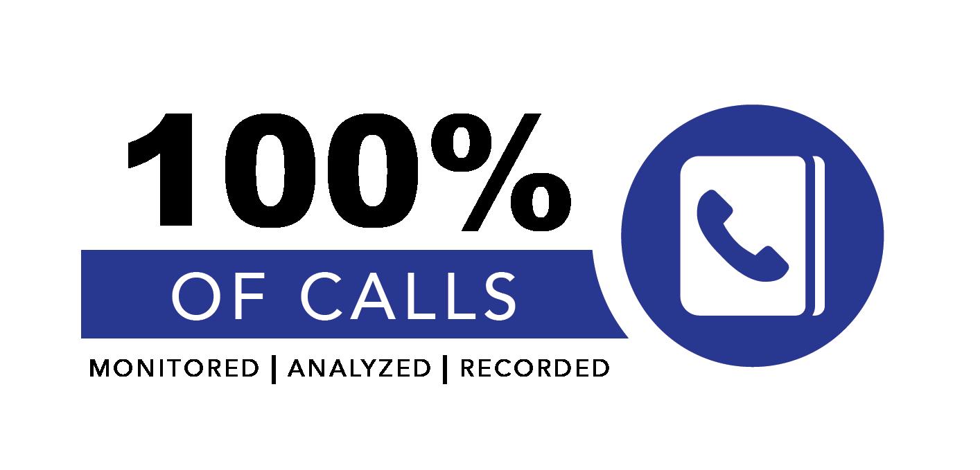 Artificial Intelligence - 100 percent calls monitored